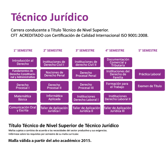 t_juridico_2015
