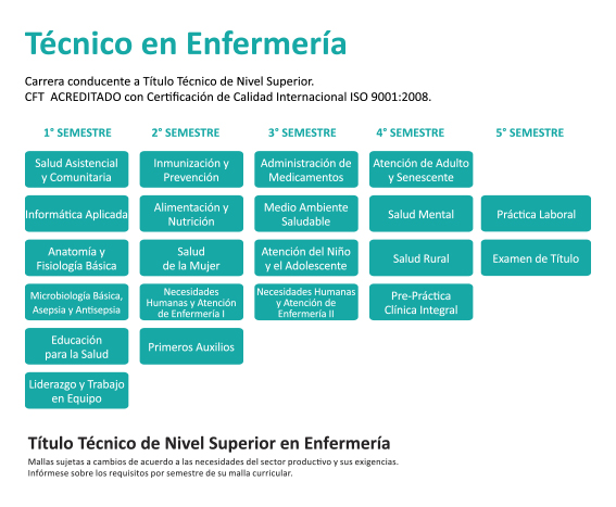 m_enfermeria