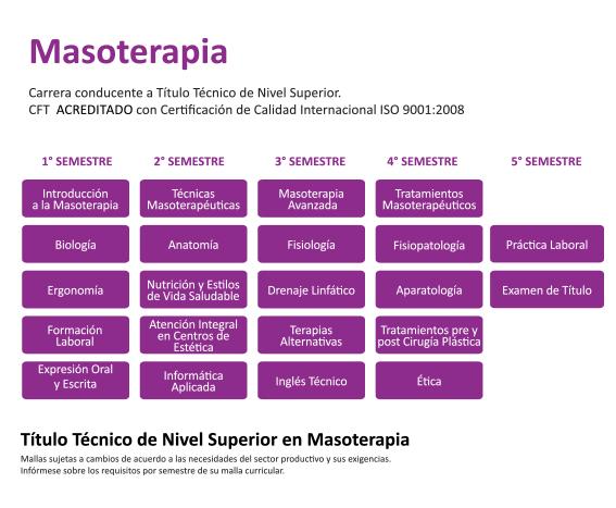 m_masoterapia