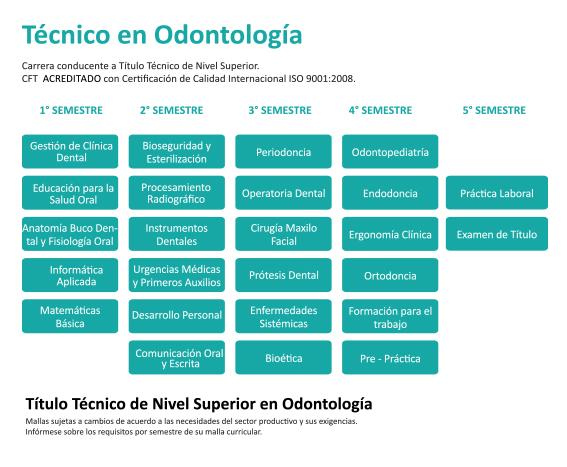 m_odontologia